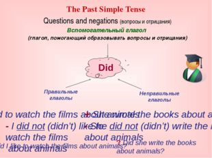 The Past Simple Tense Questions and negations (вопросы и отрицания) Вспомогат