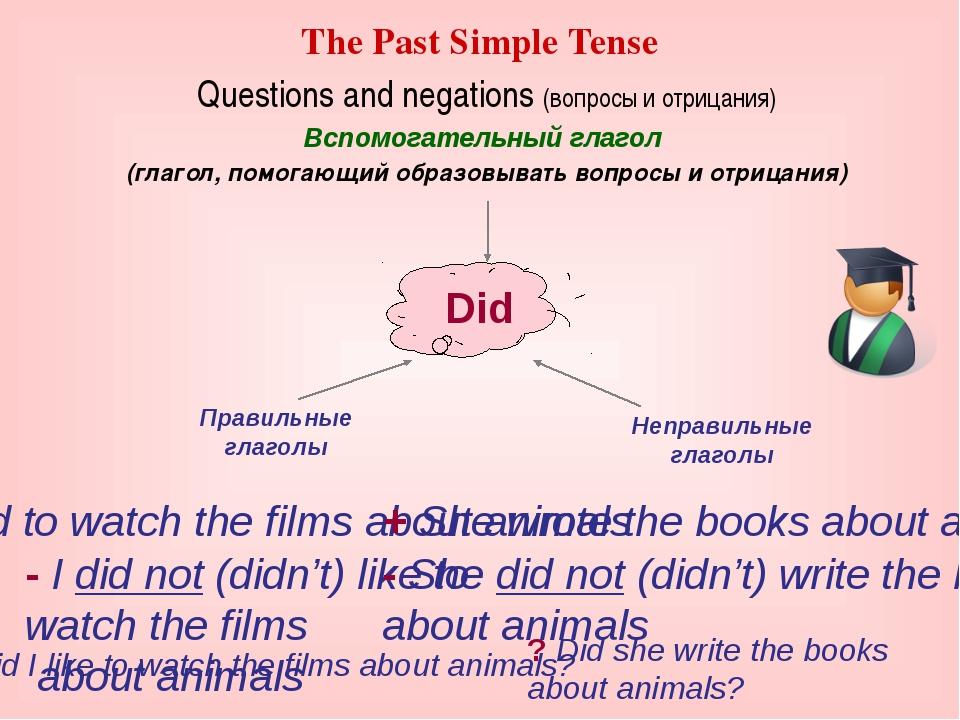 The Past Simple Tense Questions and negations (вопросы и отрицания) Вспомогат...
