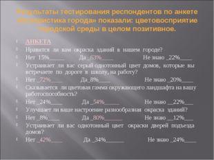 Результаты тестирования респондентов по анкете «Колористика города» показали: