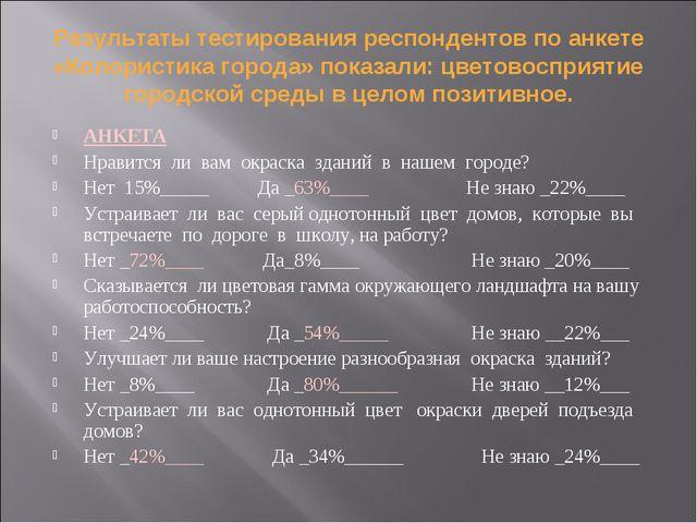 Результаты тестирования респондентов по анкете «Колористика города» показали:...