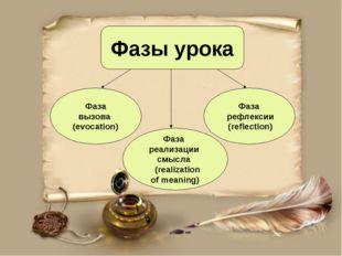Фазы урока Фаза рефлексии (reflection) Фаза реализации смысла (realization of