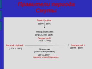 Правители периода Смуты (апрель-май 1605) (1605 – 1606) (1610 -1612) (1608 –