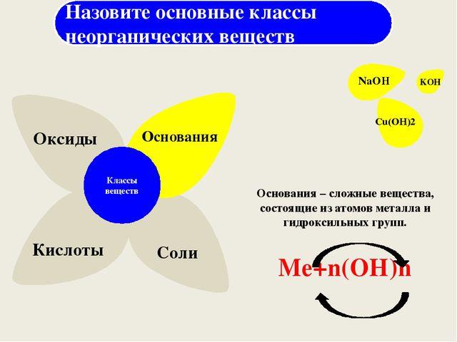Классы веществ Основания – сложные вещества, состоящие из атомов металла и ги...