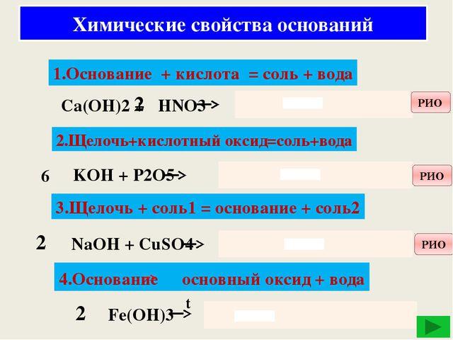Химические свойства оснований 1.Основание + кислота = соль + вода 2.Щелочь+ки...