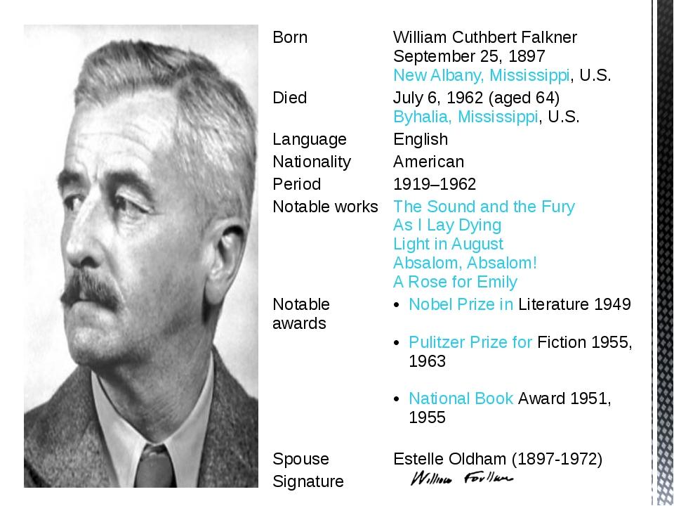 Born William Cuthbert Falkner September 25, 1897 New Albany, Mississippi, U.S...