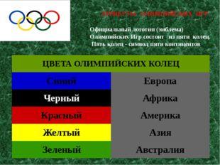 Официальный логотип (эмблема) Олимпийских Игр состоит из пяти колец. Пять кол