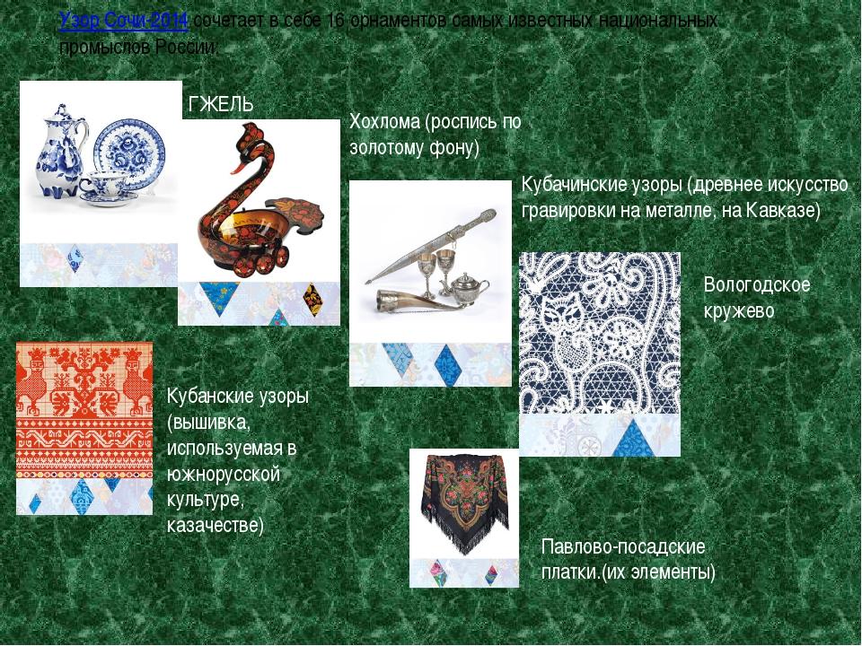 Узор Сочи-2014 сочетает в себе 16 орнаментов самых известных национальных про...