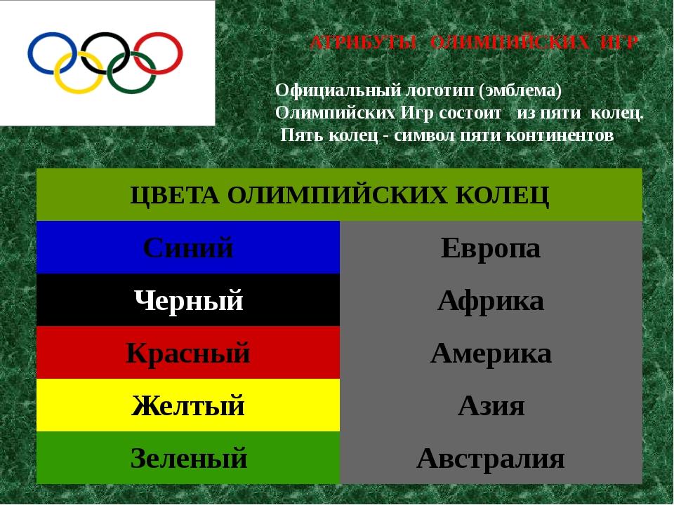Официальный логотип (эмблема) Олимпийских Игр состоит из пяти колец. Пять кол...