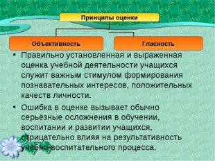 Правильно установленная и выраженная оценка учебной деятельности учащихся слу