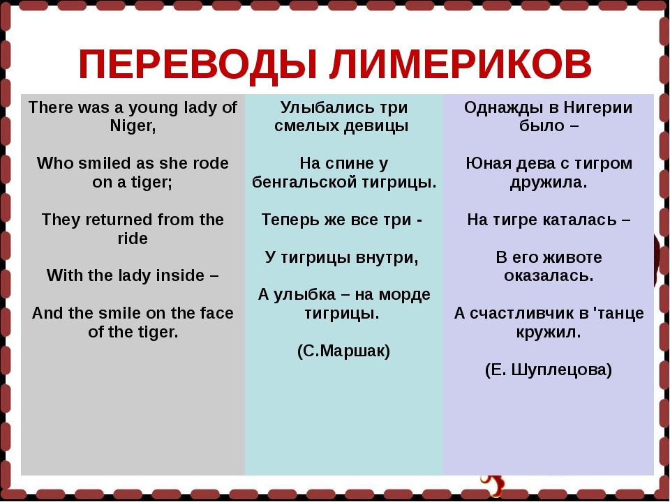 ПЕРЕВОДЫ ЛИМЕРИКОВ There was a young lady of Niger,  Who smiled as she rode...