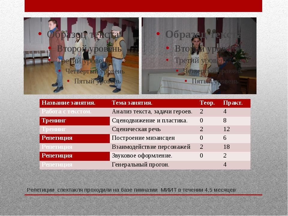 Репетиции спектакля проходили на базе гимназии МИИТ в течении 4,5 месяцев Наз...