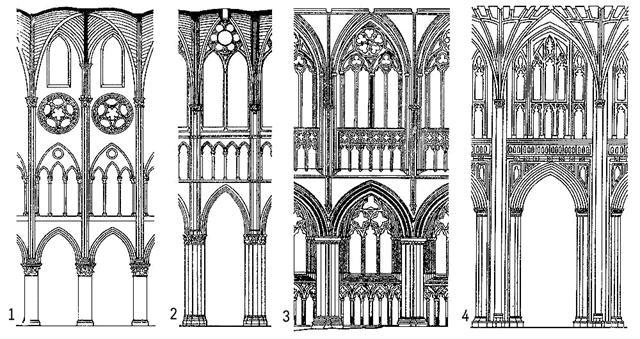 Романская и готическая архитектура.