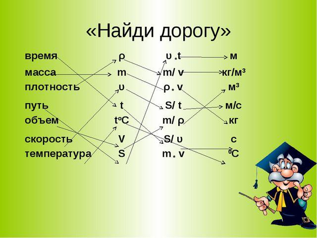 «Найди дорогу» времяρυ *tм массаmm/ vкг/м3 плотностьυρ * vм3 путьt...