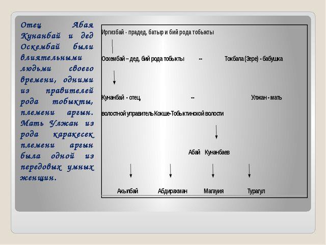 Отец Абая Кунанбай и дед Оскембай были влиятельными людьми своего времени, од...