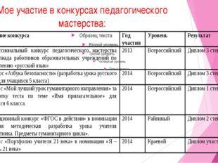 Мое участие в конкурсах педагогического мастерства: