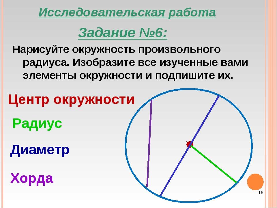 * Нарисуйте окружность произвольного радиуса. Изобразите все изученные вами э...