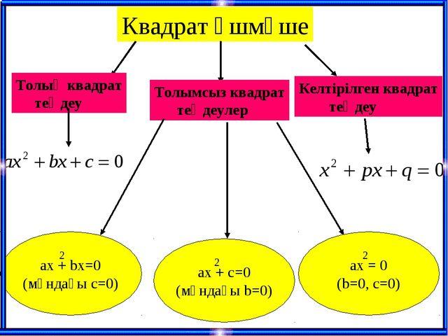 Квадрат үшмүше Толық квадрат теңдеу Толымсыз квадрат теңдеулер ax + bx=0 (мұн...