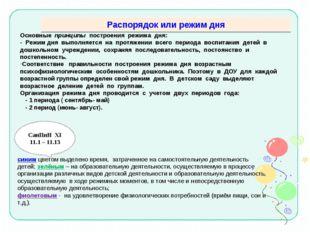Распорядок или режим дня Основные принципы построения режима дня: - Режим дня