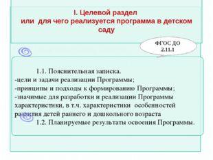 1.1.Пояснительная записка. -цели и задачи реализации Программы; -принципы и п