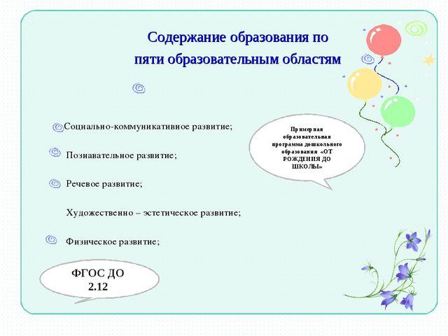 Содержание образования по пяти образовательным областям Социально-коммуникати...