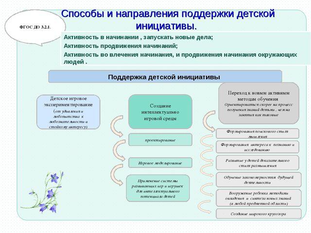 Способы и направления поддержки детской инициативы. ФГОС ДО 3.2.1. Активност...