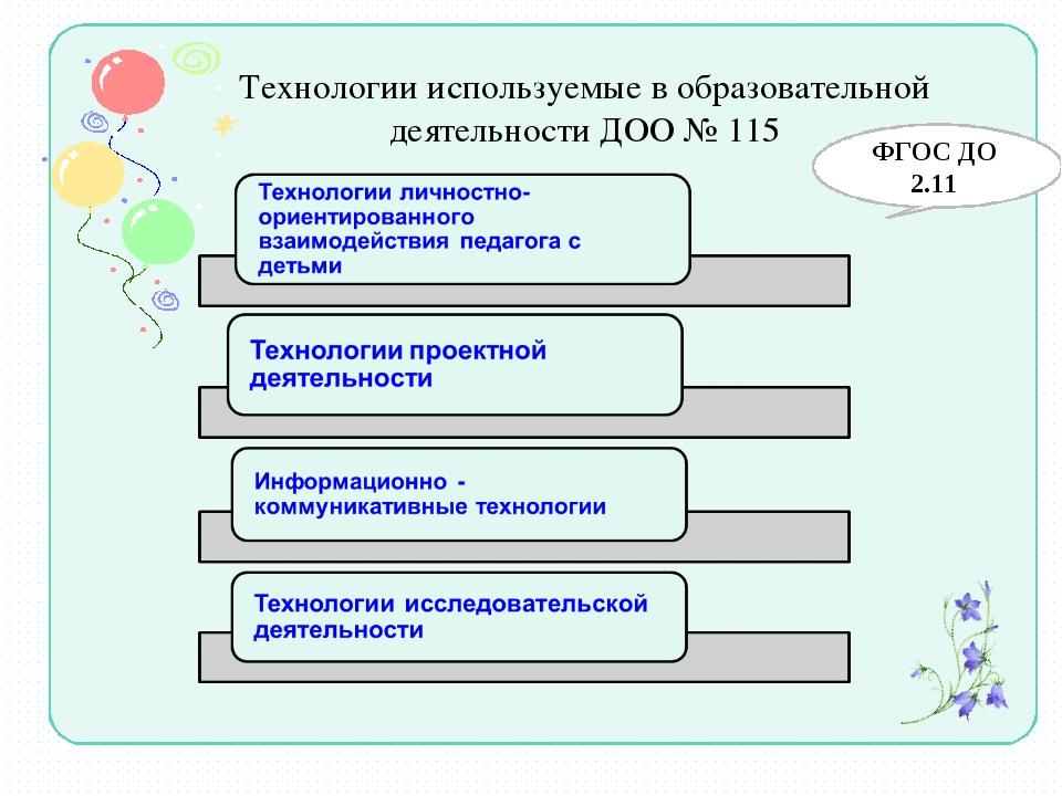 Технологии используемые в образовательной деятельности ДОО № 115 ФГОС ДО 2.11