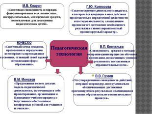 Педагогическая технология В.М. Монахов «Продуманная во всех деталях модель п