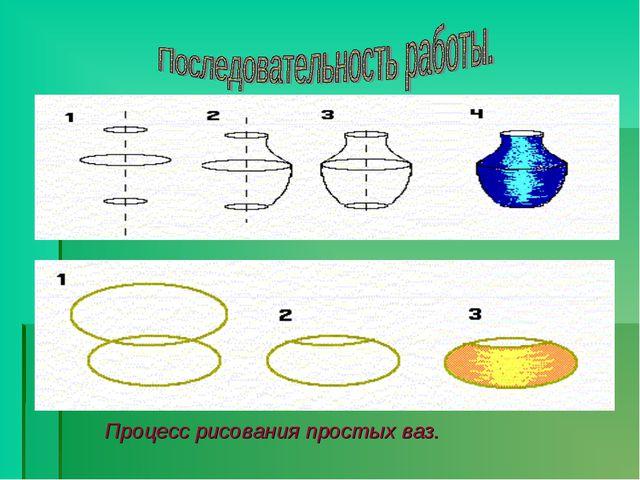 Процесс рисования простых ваз.