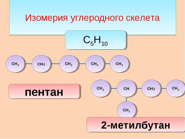 Изомерия углеродного скелета СН3 СН2 СН2 СН2 СН3 СН2 СН СН3 С5Н10 пентан 2-м...