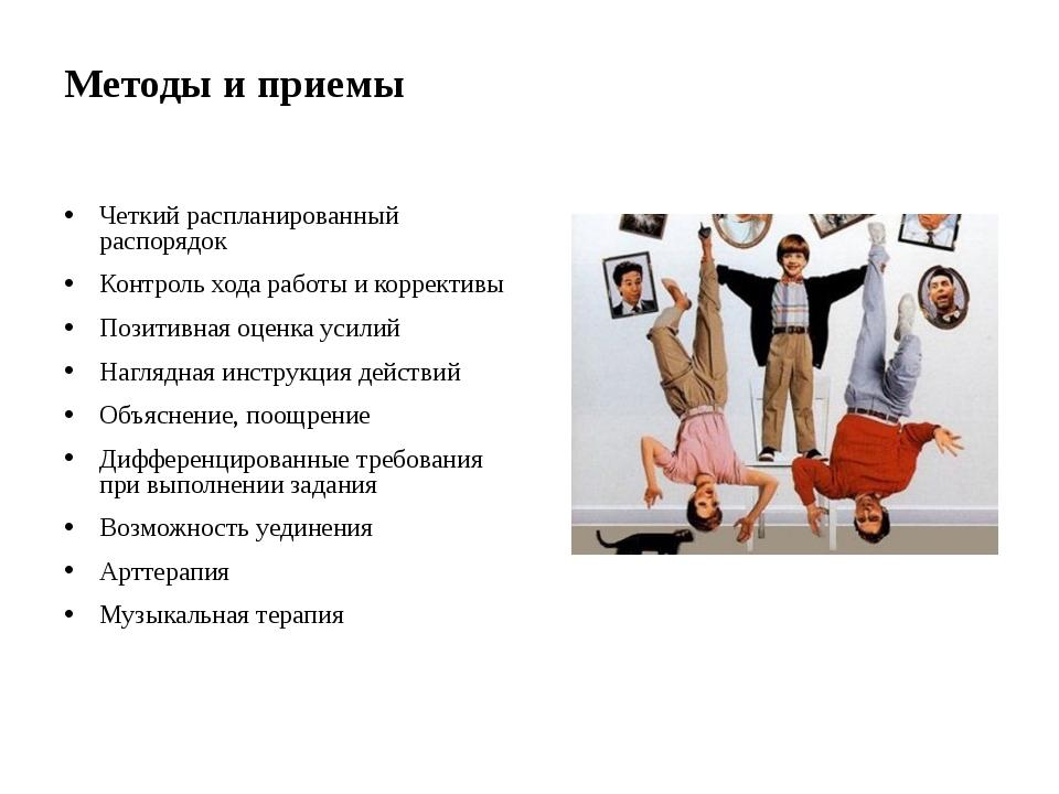 Четкий распланированный распорядок Контроль хода работы и коррективы Позитив...