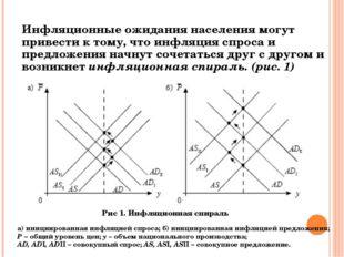 Инфляционные ожидания населения могут привести к тому, что инфляция спроса и
