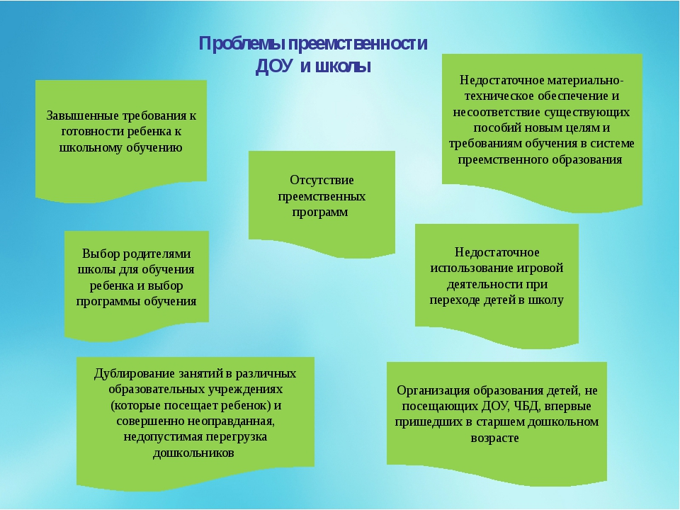 Проблемы преемственности ДОУ и школы Недостаточное материально- техническое о...