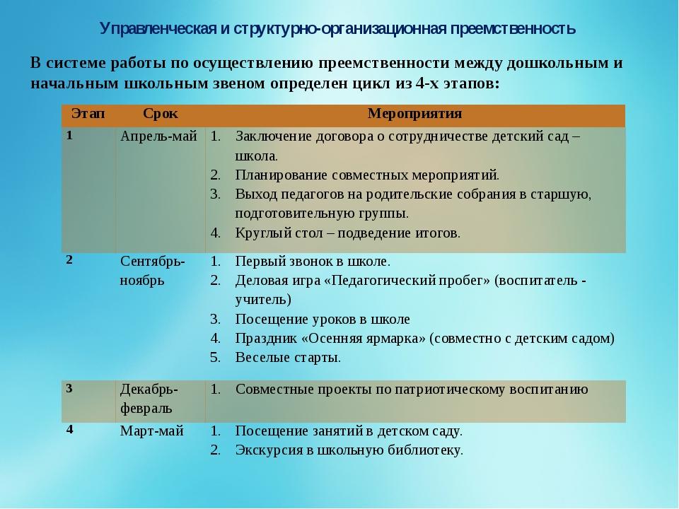 Управленческая и структурно-организационная преемственность В системе работы...