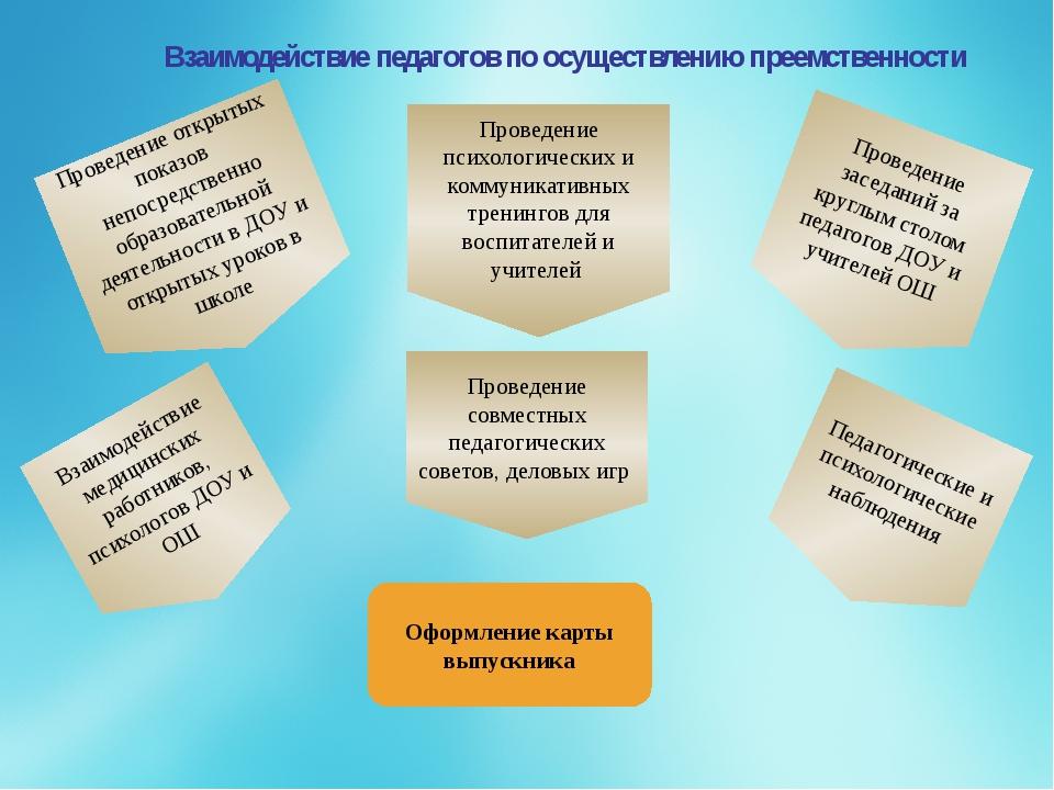 Взаимодействие педагогов по осуществлению преемственности Проведение совмест...