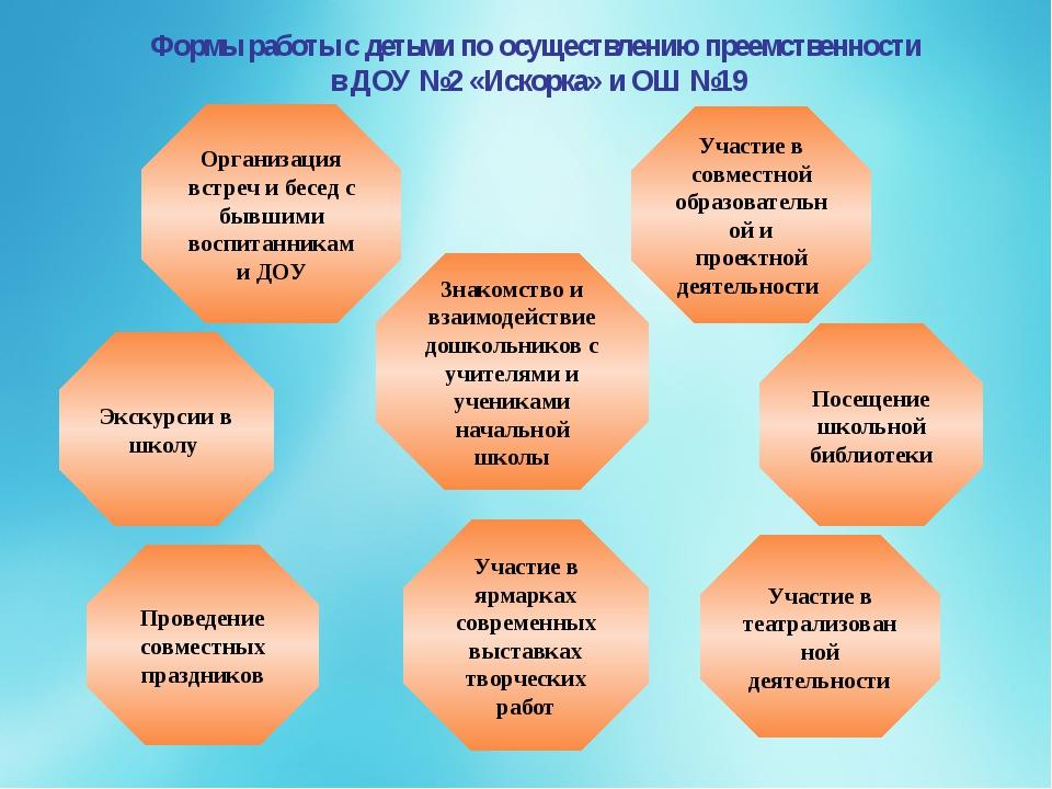 Формы работы с детьми по осуществлению преемственности в ДОУ №2 «Искорка» и О...