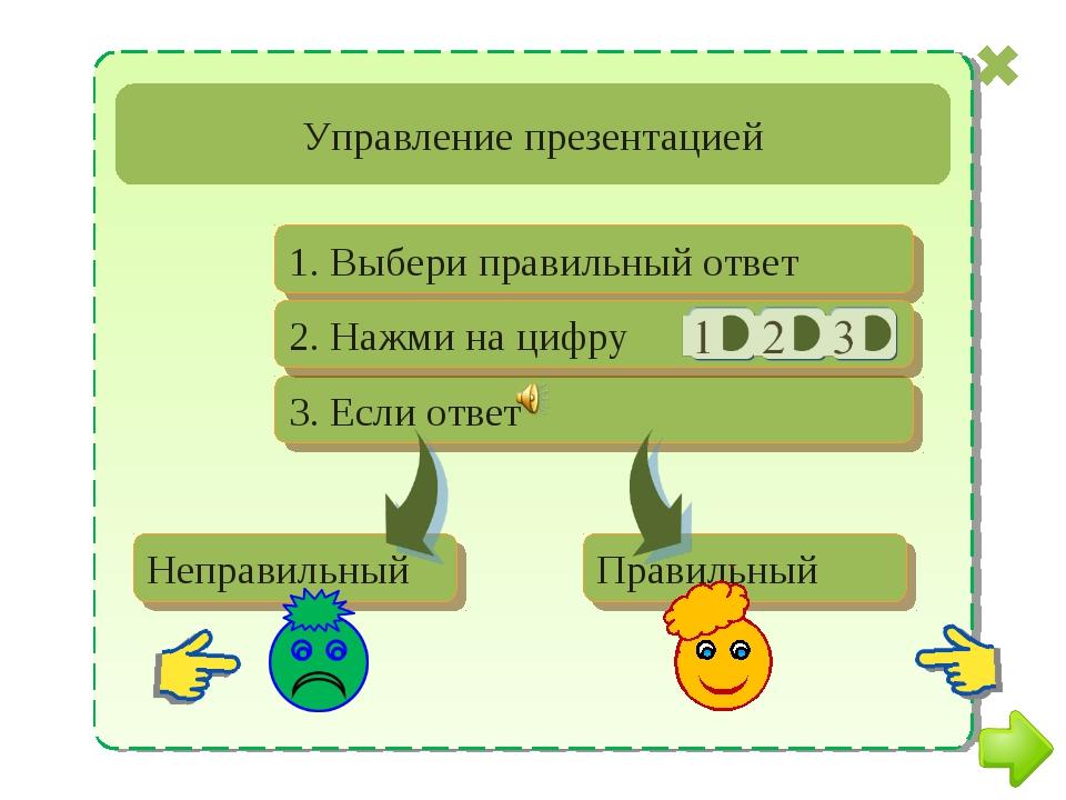 Управление презентацией Неправильный Правильный 1. Выбери правильный ответ 3....