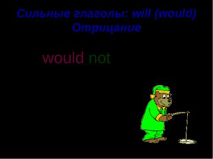 Сильные глаголы: will (would) Отрицание He would like to catch a fish. not wo