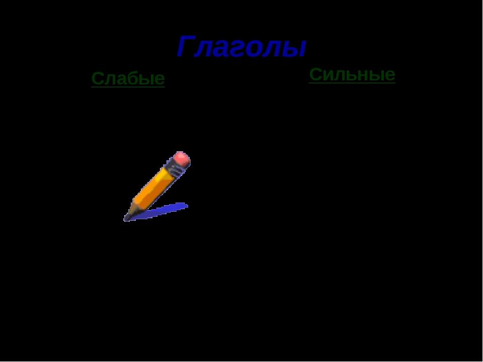 Глаголы Слабые Play Swim Have Do Fly Go Went… Сильные To be (am, is, are, was...