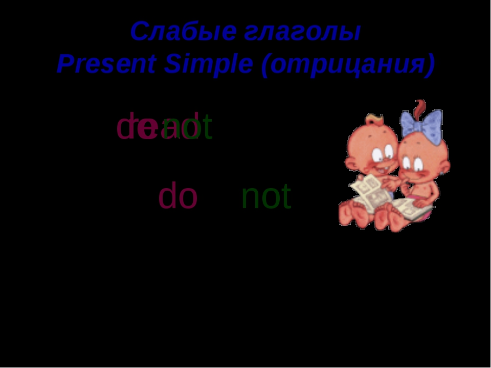 Слабые глаголы Present Simple (отрицания) They a book. read do not do + not d...