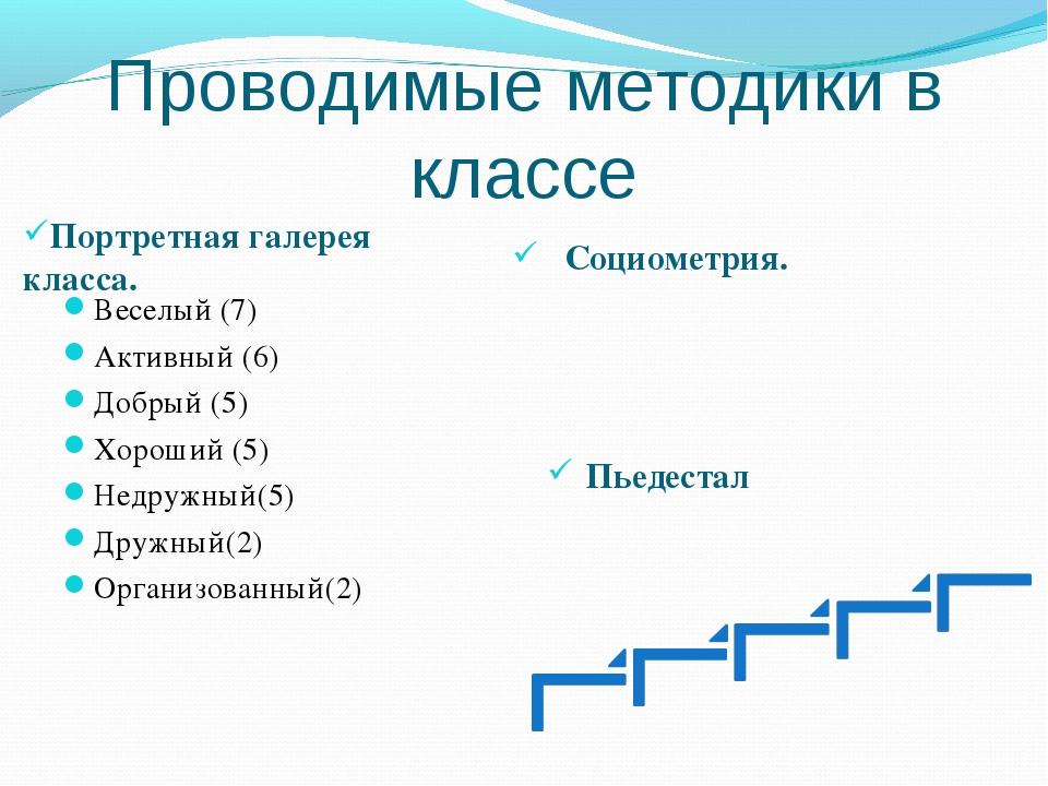 Проводимые методики в классе Портретная галерея класса. Пьедестал Веселый (7)...