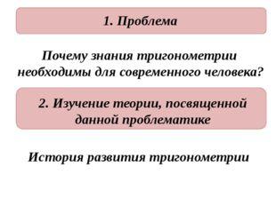 1. Проблема Почему знания тригонометрии необходимы для современного человека