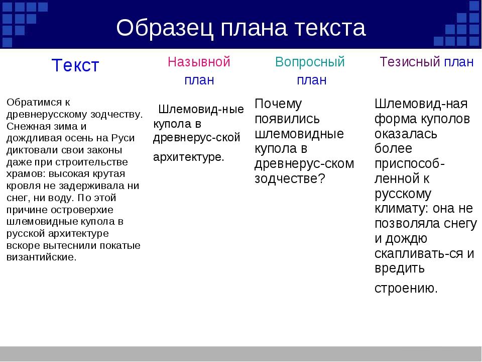 Образец плана текста