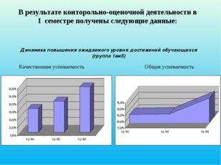 В результате конторольно-оценочной деятельности в I семестре получены следую
