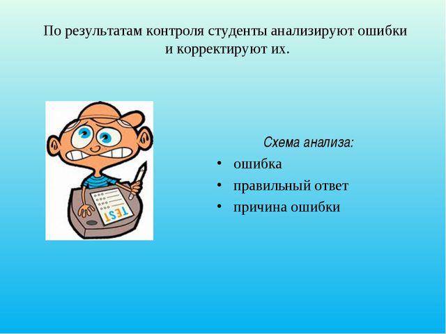 По результатам контроля студенты анализируют ошибки и корректируют их. Схема...