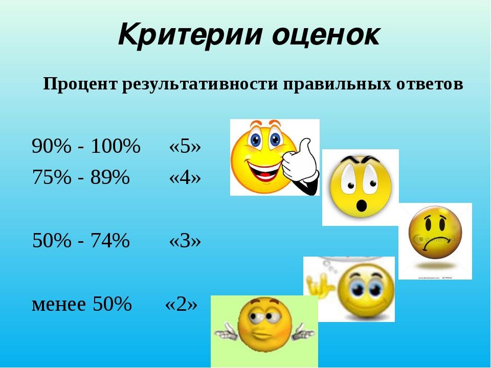 Критерии оценок Процент результативности правильных ответов 90% - 100% «5» 75...