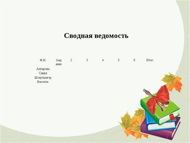 Сводная ведомость Ф.И.1задание23456Итог: Акпарова Саида Штаутын...