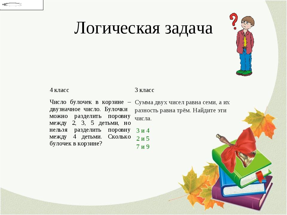 Логическая задача 4 класс3 класс Число булочек в корзине – двузначное число....