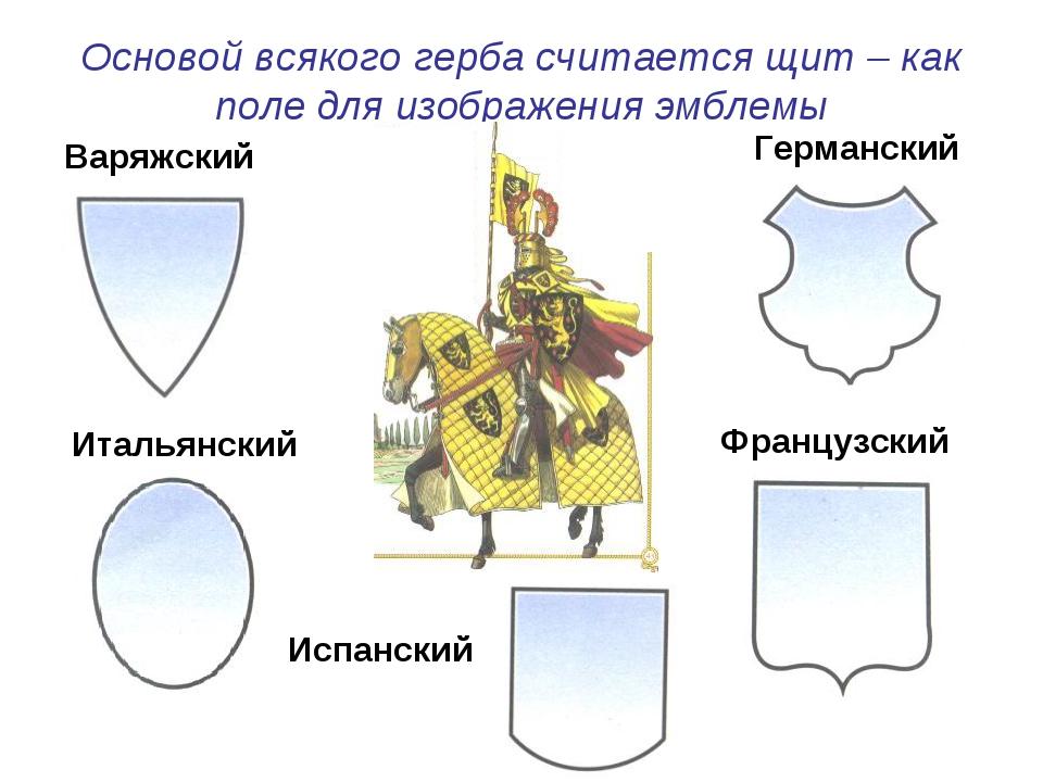 Основой всякого герба считается щит – как поле для изображения эмблемы Варяжс...