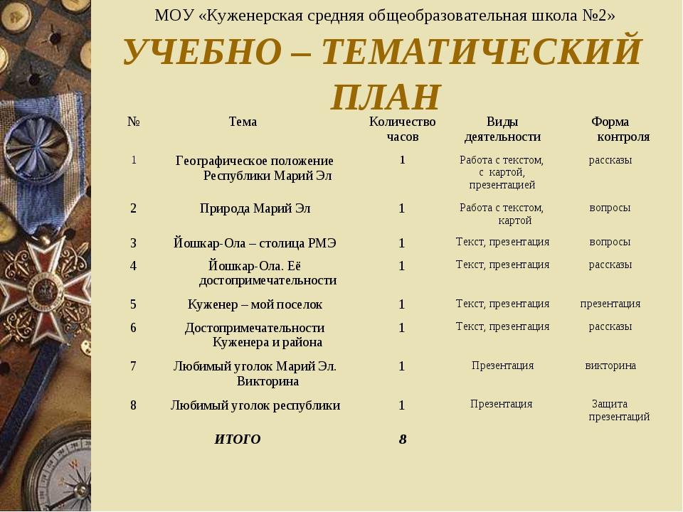 УЧЕБНО – ТЕМАТИЧЕСКИЙ ПЛАН МОУ «Куженерская средняя общеобразовательная школа...