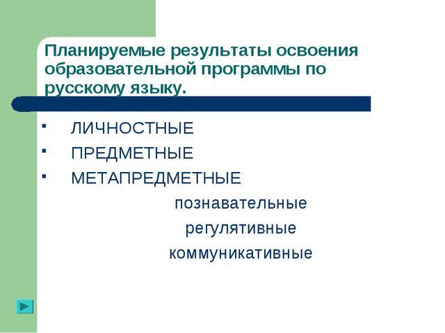 Планируемые результаты освоения образовательной программы по русскому языку....